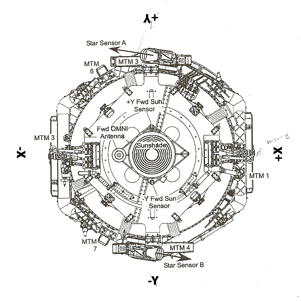solar system in autocad  page     pics about spacepics about space
