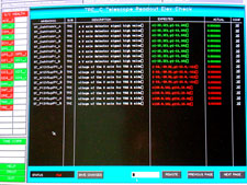 The spacecraft status display is generally all green...unless there are problems, indicated by red areas.
