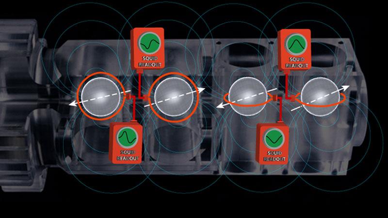 Gravity Probe B mdash Extraordinary Technologies