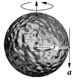 Diagram of a spinning gyroscope with radius r, subject to a tangential acceleration a.
