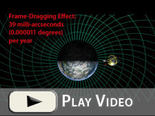 Video clip excerpted from the movie, 'Testing Einstein's Universe,' describing the frame-dragging effect.