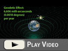 Video clip excerpted from the movie, 'Testing Einstein's Universe,' describing the geodetic effect.