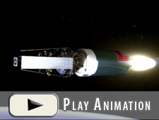 Orbit Insertion, Guide Star Acquisition & Experimental Measurements Animation