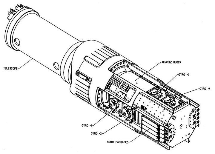 7 Pin Wiring Diagram For Chrysler