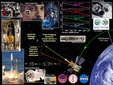 Photo collage showing various images from the GP-B mission.