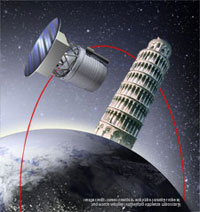 Artist's conception of the STEP spacecraft.