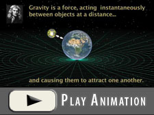 Animation showing Isaac Newton's concept of gravity.